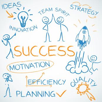 siti web su misura per il tuo successo