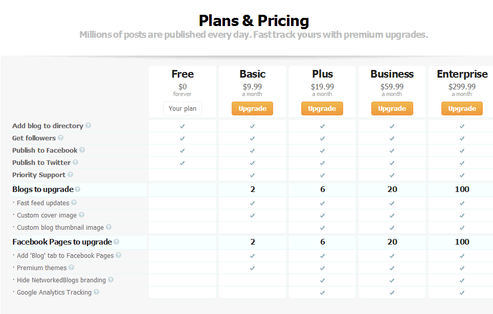 plans_pricing